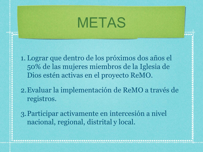 METAS 4.Existir como un recurso de intercesión en casos de necesidades urgentes de oración.