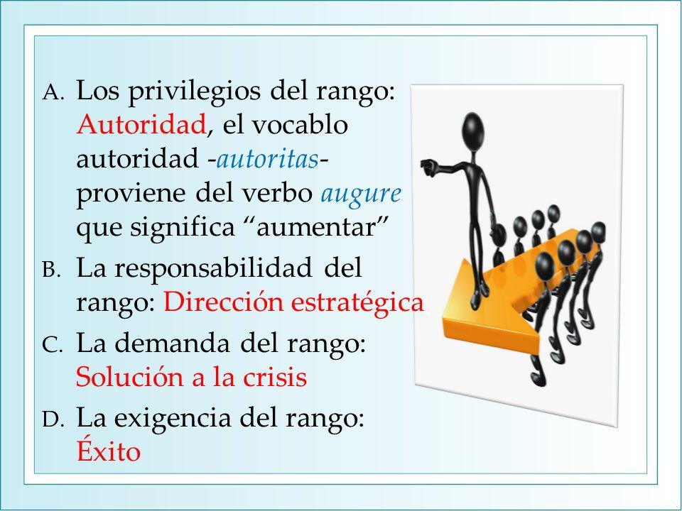 A. Los privilegios del rango: Autoridad, el vocablo autoridad -autoritas- proviene del verbo augure que significa aumentar B. La responsabilidad del r