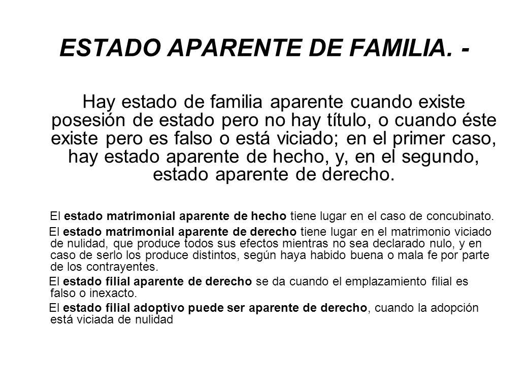 ESTADO APARENTE DE FAMILIA. - Hay estado de familia aparente cuando existe posesión de estado pero no hay título, o cuando éste existe pero es falso o