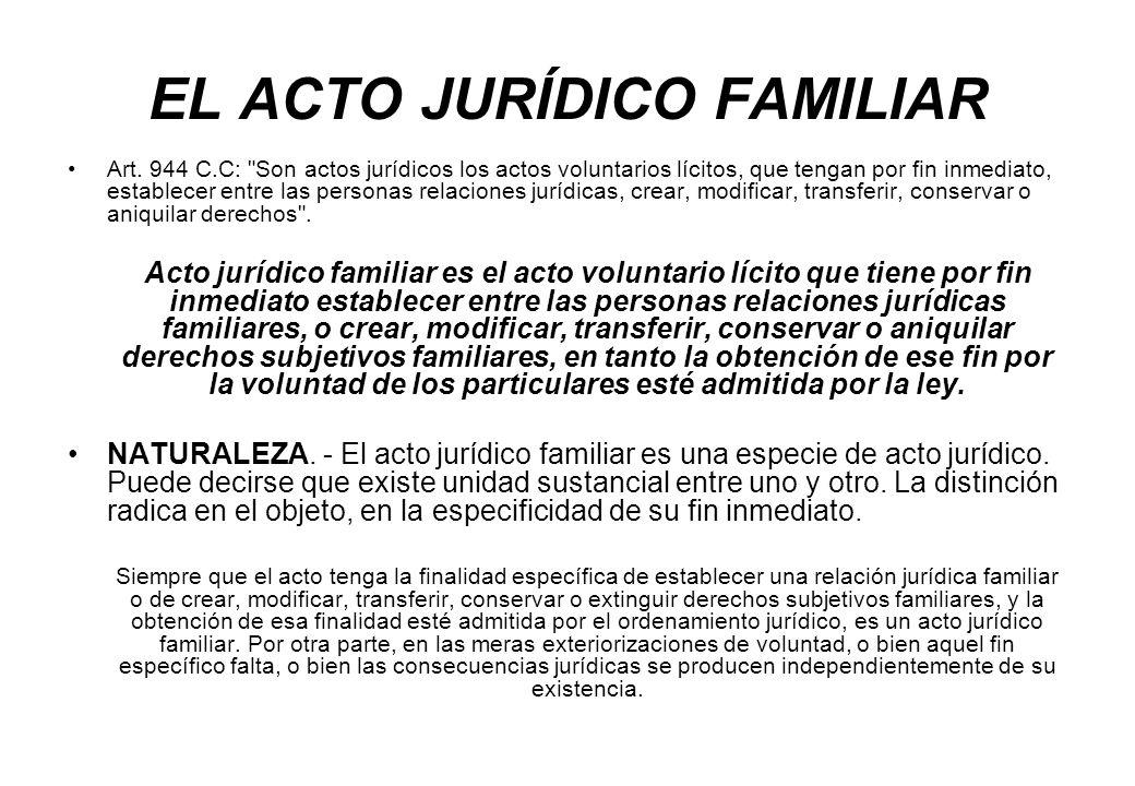 EL ACTO JURÍDICO FAMILIAR Art. 944 C.C: