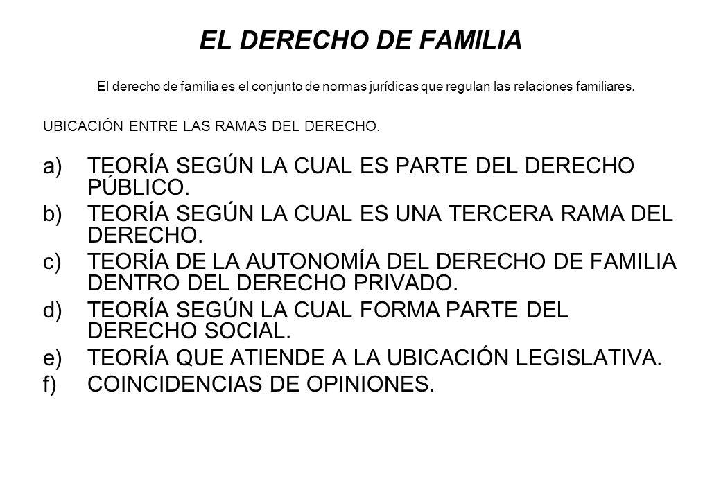 EL DERECHO DE FAMILIA El derecho de familia es el conjunto de normas jurídicas que regulan las relaciones familiares. UBICACIÓN ENTRE LAS RAMAS DEL DE