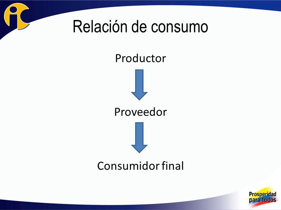 Relación de consumo Productor Proveedor Consumidor final