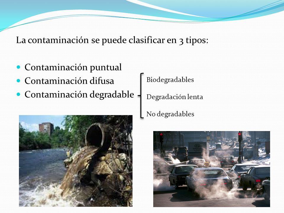 La contaminación se puede clasificar en 3 tipos: Contaminación puntual Contaminación difusa Contaminación degradable Biodegradables Degradación lenta