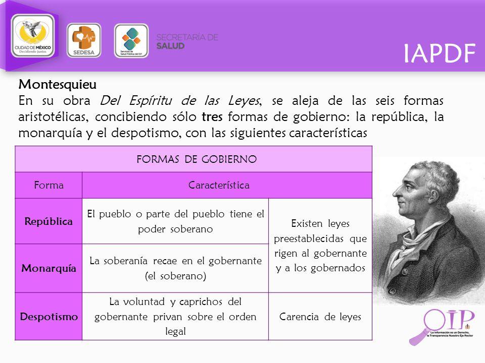 IAPDF Montesquieu En su obra Del Espíritu de las Leyes, se aleja de las seis formas aristotélicas, concibiendo sólo tres formas de gobierno: la repúbl