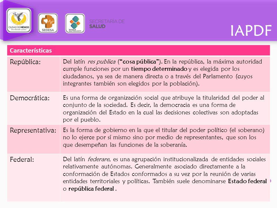 IAPDF Características República: Del latín res publica (cosa pública). En la república, la máxima autoridad cumple funciones por un tiempo determinado