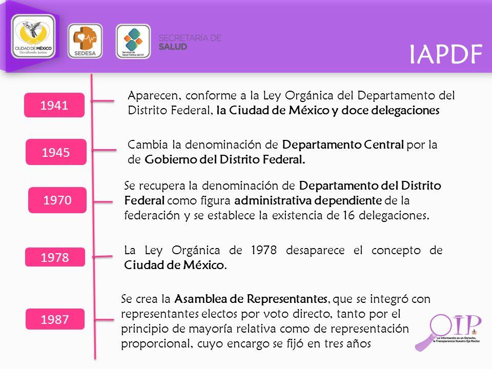 IAPDF 1941 1945 1970 Aparecen, conforme a la Ley Orgánica del Departamento del Distrito Federal, la Ciudad de México y doce delegaciones Cambia la den