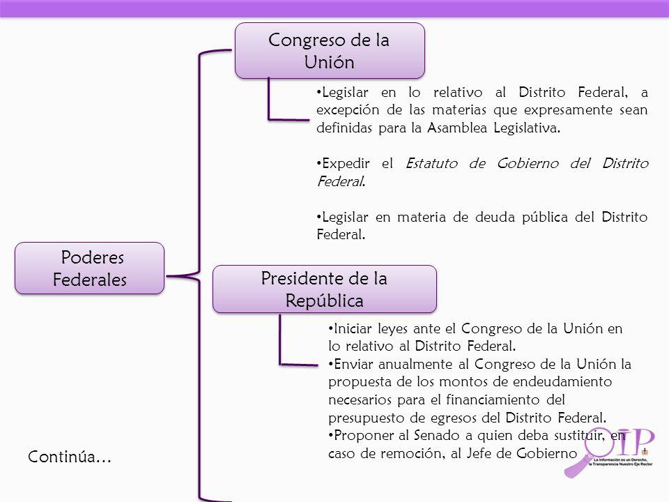 Poderes Federales Congreso de la Unión Presidente de la República Legislar en lo relativo al Distrito Federal, a excepción de las materias que expresa