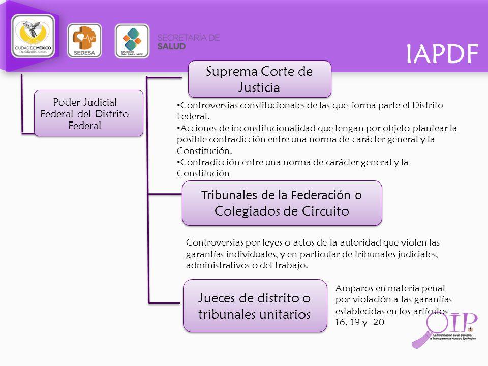 IAPDF Poder Judicial Federal del Distrito Federal Suprema Corte de Justicia Tribunales de la Federación o Colegiados de Circuito Jueces de distrito o