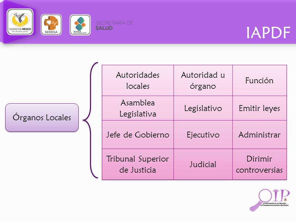 IAPDF Órganos Locales