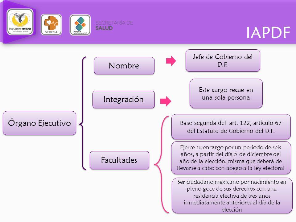 IAPDF Órgano Ejecutivo Nombre Integración Facultades Jefe de Gobierno del D.F. Ser ciudadano mexicano por nacimiento en pleno goce de sus derechos con