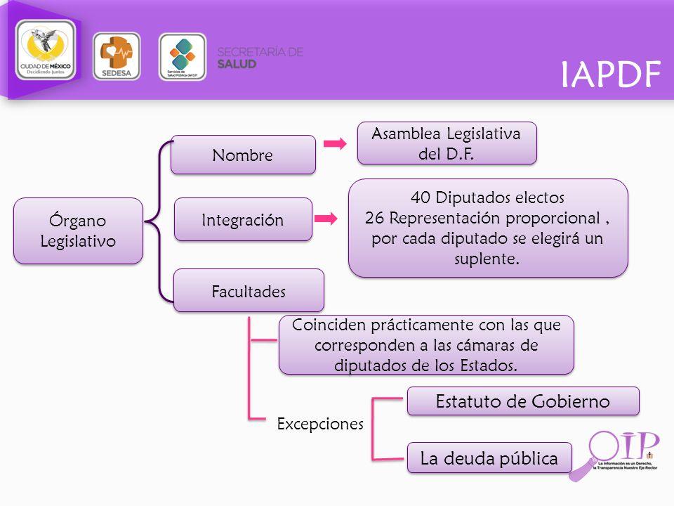 IAPDF Órgano Legislativo Nombre Integración Facultades Asamblea Legislativa del D.F. 40 Diputados electos 26 Representación proporcional, por cada dip