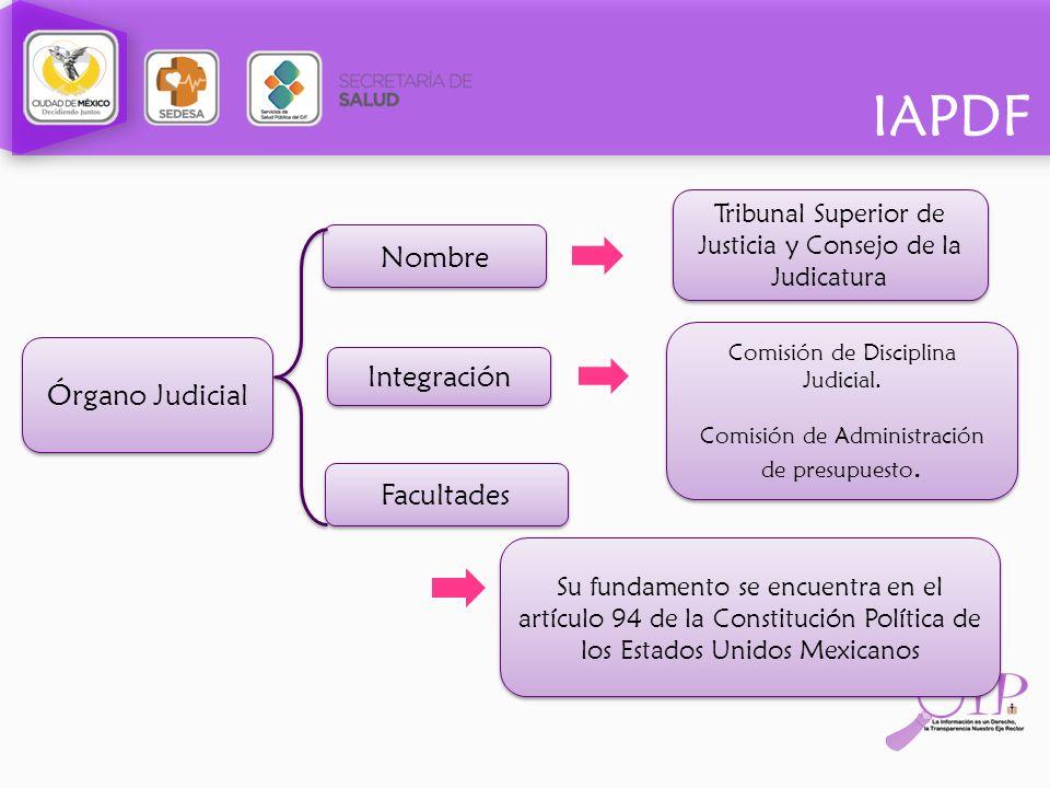 IAPDF Órgano Judicial Nombre Integración Facultades Tribunal Superior de Justicia y Consejo de la Judicatura Comisión de Disciplina Judicial. Comisión