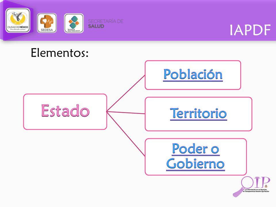 IAPDF Elementos: