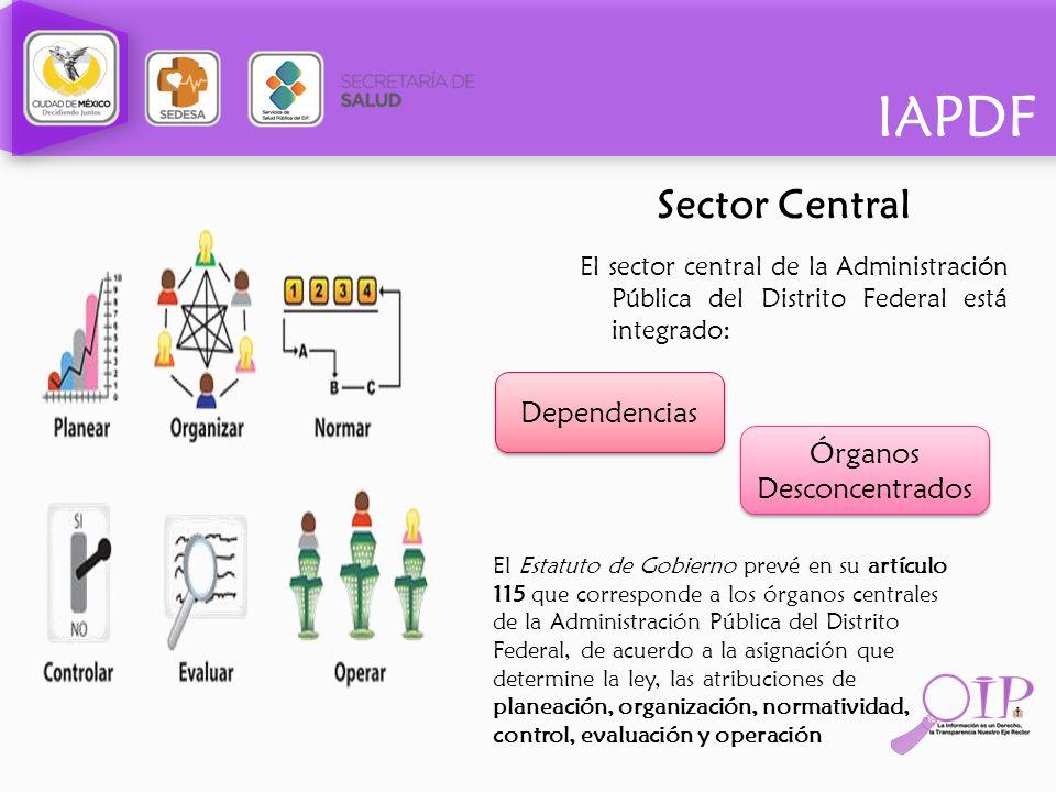 IAPDF Sector Central El sector central de la Administración Pública del Distrito Federal está integrado: Dependencias Órganos Desconcentrados El Estat