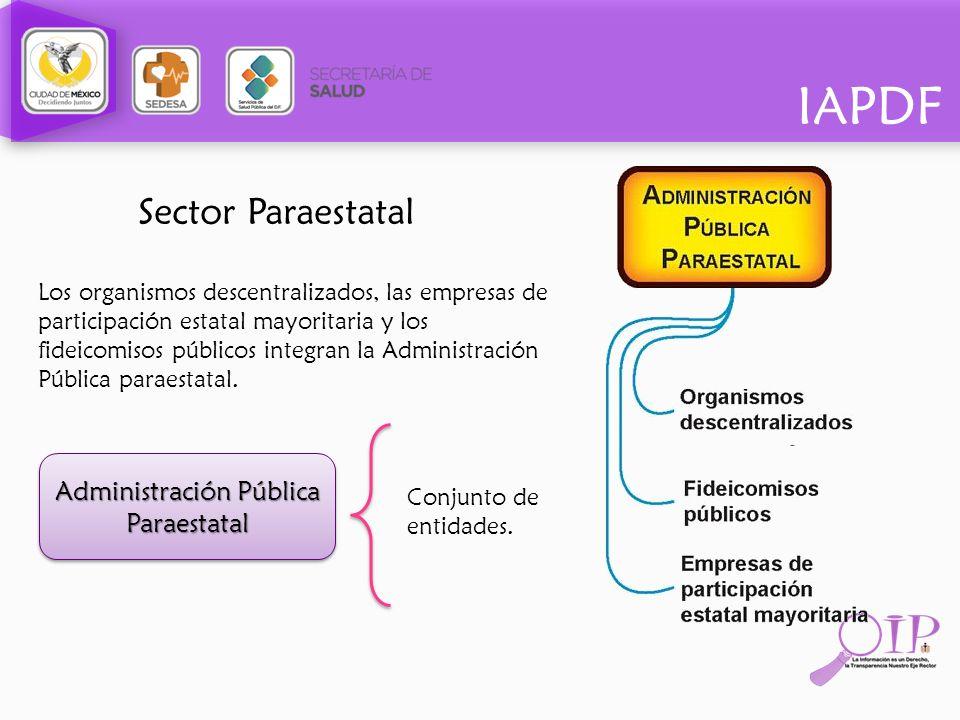 IAPDF Sector Paraestatal Los organismos descentralizados, las empresas de participación estatal mayoritaria y los fideicomisos públicos integran la Ad
