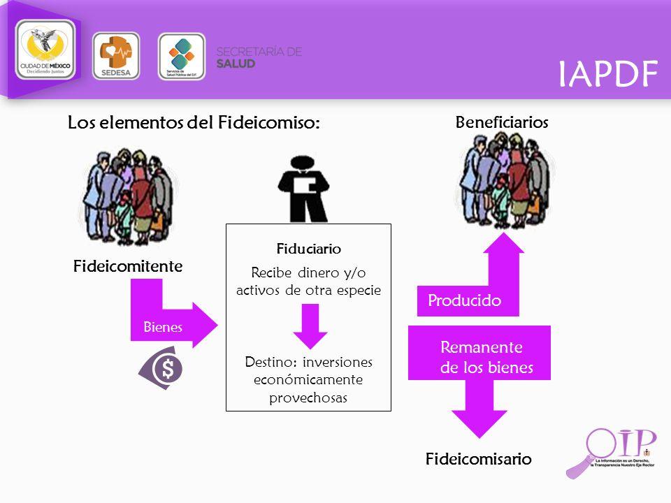 IAPDF Los elementos del Fideicomiso: Fiduciario Recibe dinero y/o activos de otra especie Destino: inversiones económicamente provechosas Fideicomiten