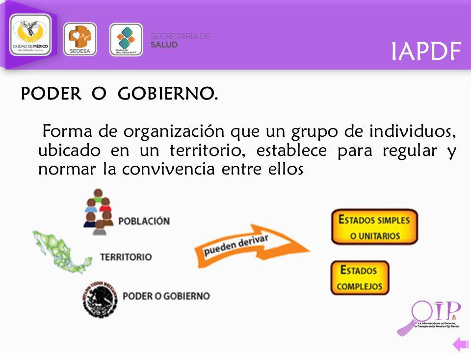 IAPDF PODER O GOBIERNO. Forma de organización que un grupo de individuos, ubicado en un territorio, establece para regular y normar la convivencia ent