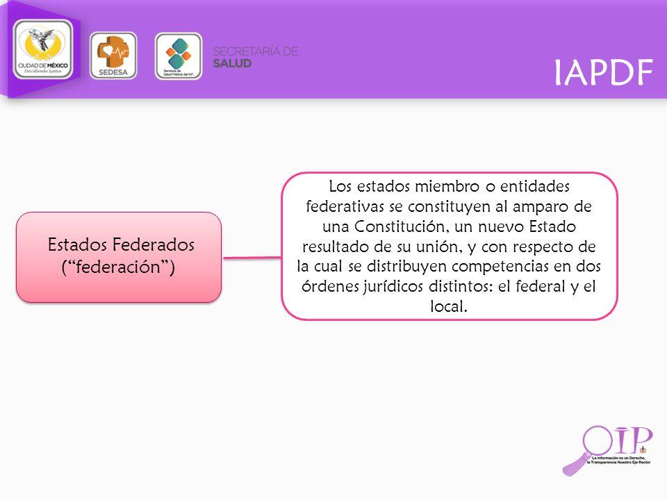 IAPDF Estados Federados (federación) Estados Federados (federación) Los estados miembro o entidades federativas se constituyen al amparo de una Consti