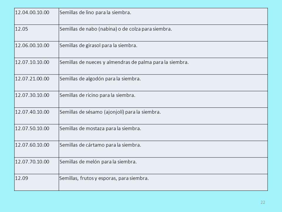 22 12.04.00.10.00Semillas de lino para la siembra. 12.05Semillas de nabo (nabina) o de colza para siembra. 12.06.00.10.00Semillas de girasol para la s