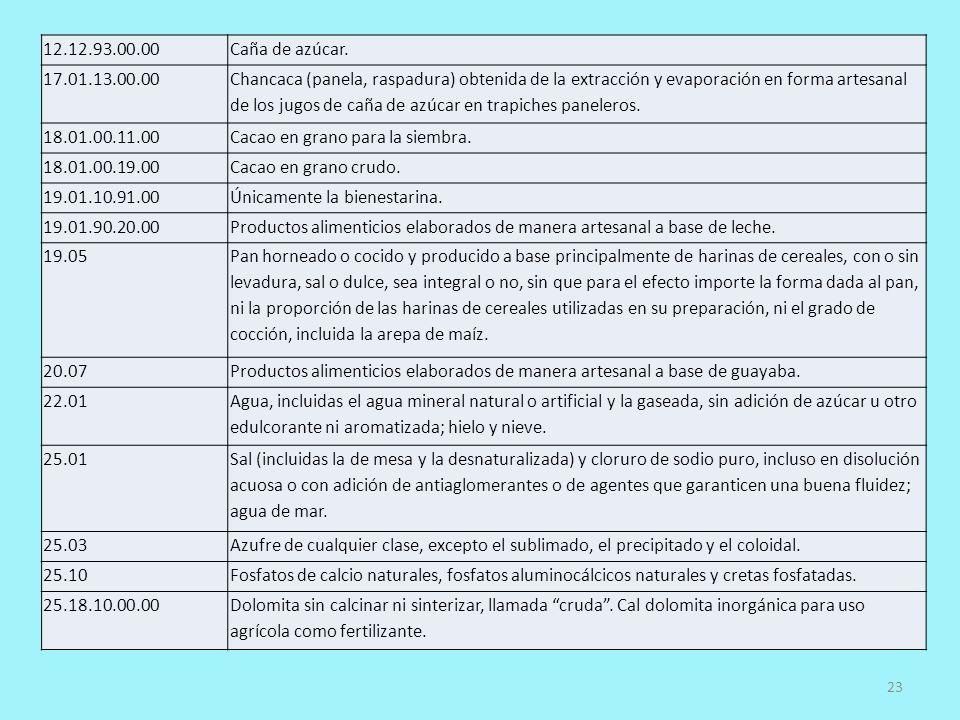 23 12.12.93.00.00Caña de azúcar. 17.01.13.00.00 Chancaca (panela, raspadura) obtenida de la extracción y evaporación en forma artesanal de los jugos d