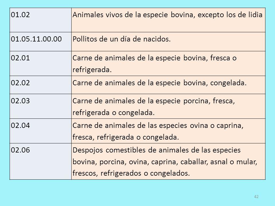 01.02Animales vivos de la especie bovina, excepto los de lidia 01.05.11.00.00Pollitos de un día de nacidos. 02.01 Carne de animales de la especie bovi