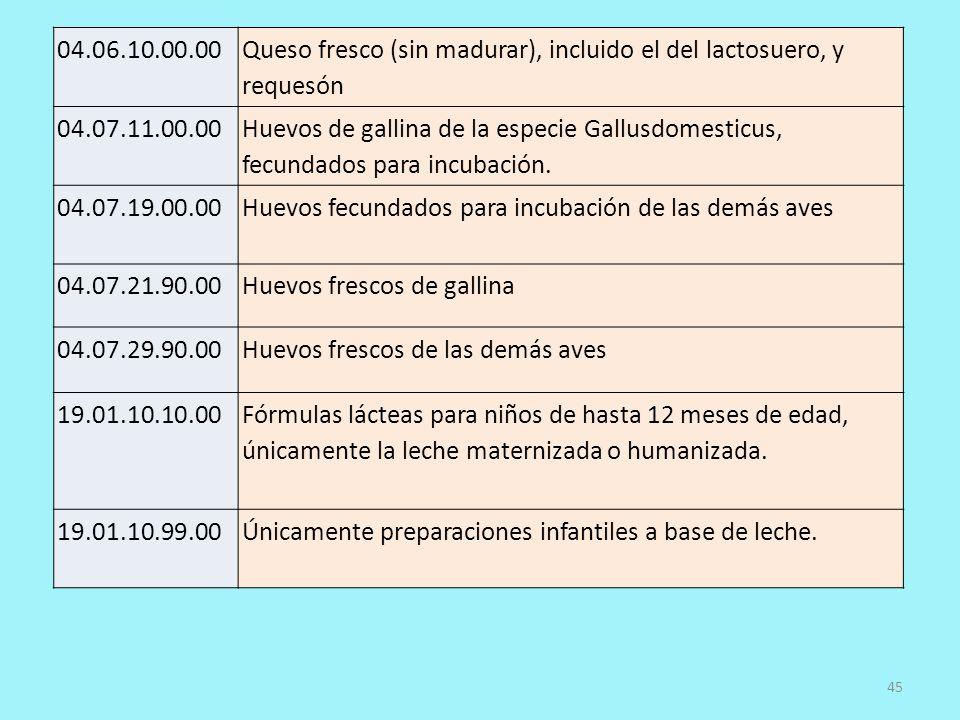 04.06.10.00.00 Queso fresco (sin madurar), incluido el del lactosuero, y requesón 04.07.11.00.00 Huevos de gallina de la especie Gallusdomesticus, fec