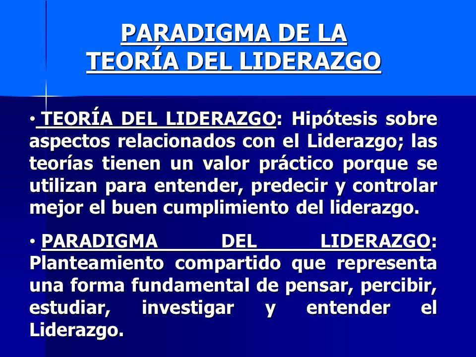 PARADIGMA DE LA TEORÍA DEL LIDERAZGO CLASIFICACIÓN DE LAS TEORÍAS DEL LIDERAZGO: Las teorías sobre Liderazgo son la teoría de rasgos, del comportamiento, de contingencia e integral.