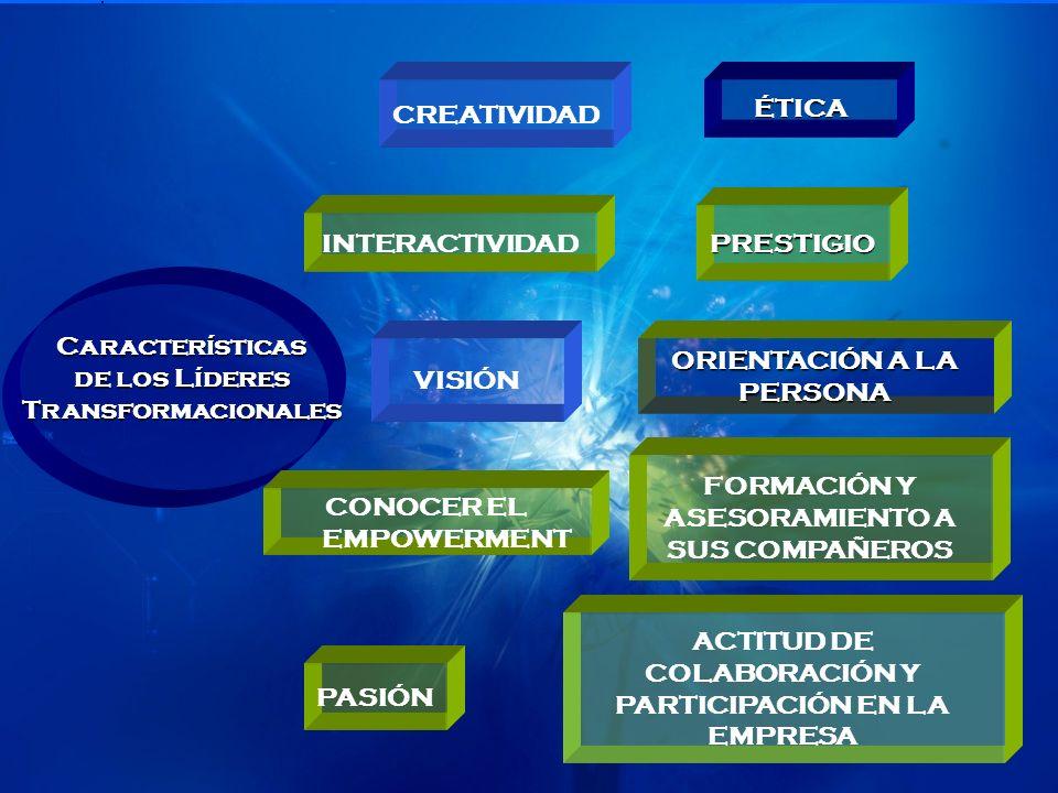FOMENTAR LA CONFIANZA GRUPAL La confianza se desarrolla exitosamente en un equipo cuando se utilizan los factores para el éxito.