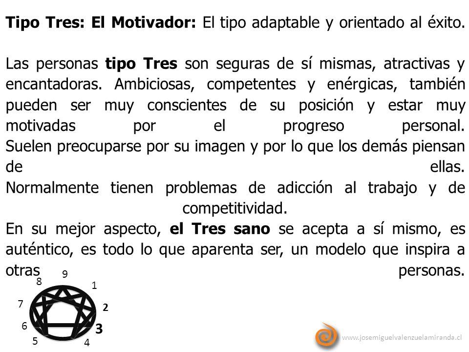www.josemiguelvalenzuelamiranda.cl 9 1 2 3 4 5 6 7 8 Tipo Tres: El Motivador: El tipo adaptable y orientado al éxito. Las personas tipo Tres son segur