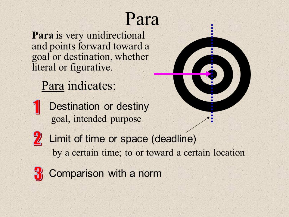PARA summary 1.Destination 1.Indicates real or figurative destination 2.Expresses the recipient of an action 3.Indicates direction and/or final travel destination 4.Indicates aim or objective of an action (+ profession) –estudio para maestra 2.Purpose 1.Expresses purpose (before an infinitive) 2.Tells why one does something: in order to (before an infinitive) 3.Deadline 1.Expresses a specific time limit or deadline (in the future) 2.Expresses a limited timespan in the future 4.Standard 1.Expresses a comparison to a certain standard 2.Expresses an opinion or personal standard