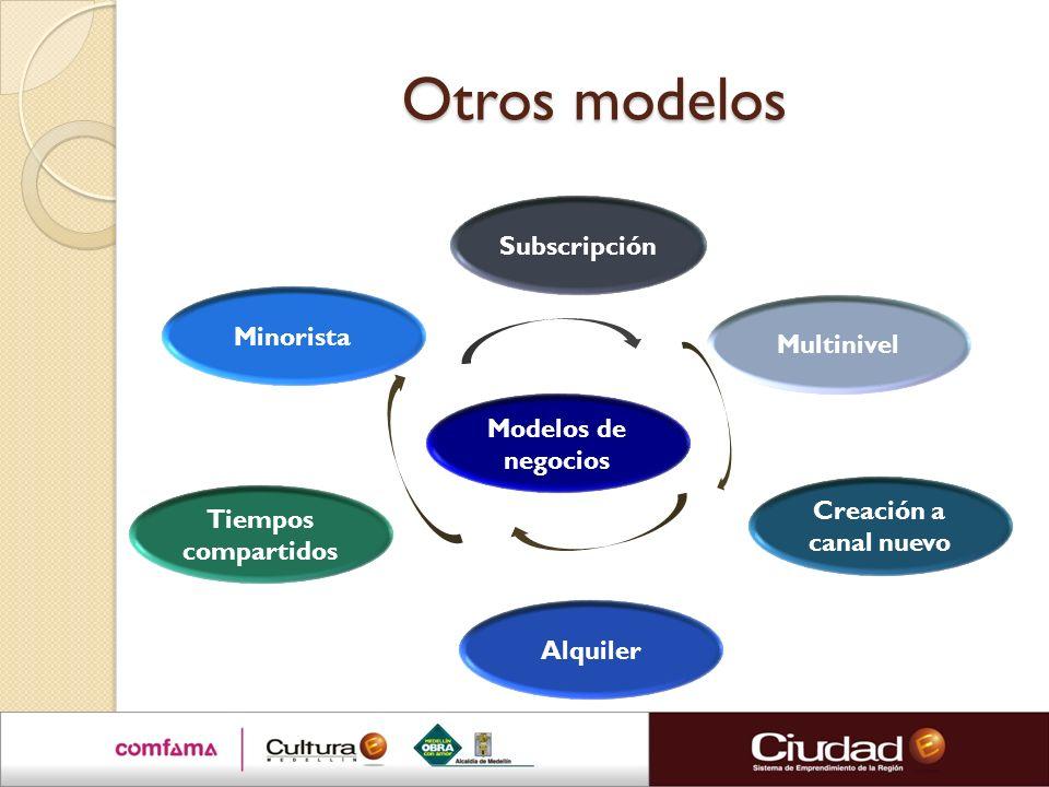 Otros modelos Modelos de negocios Tiempos compartidos Alquiler Creación a canal nuevo Subscripción Multinivel Minorista