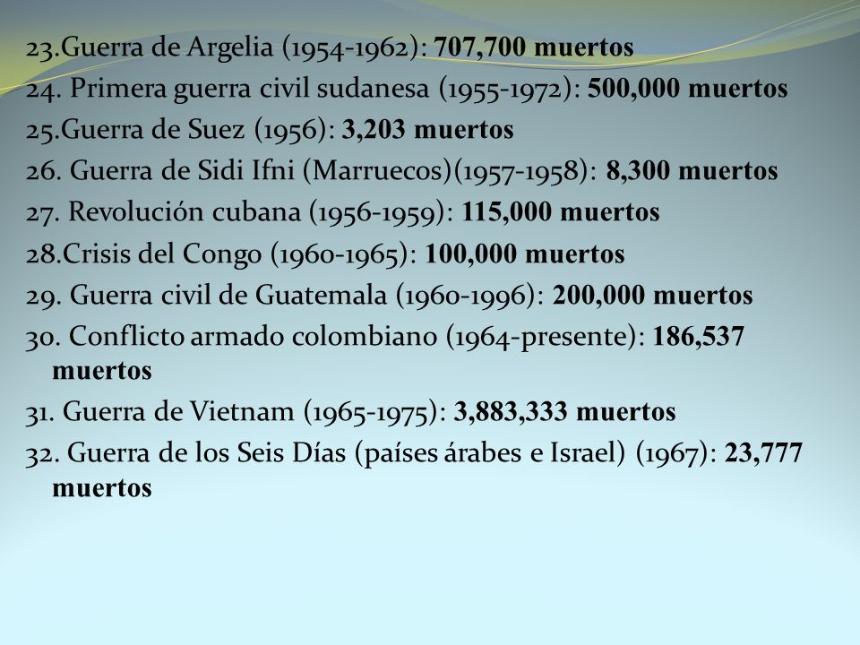 23.Guerra de Argelia (1954-1962): 707,700 muertos 24. Primera guerra civil sudanesa (1955-1972): 500,000 muertos 25.Guerra de Suez (1956): 3,203 muert