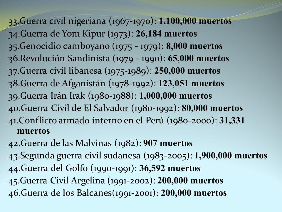 33.Guerra civil nigeriana (1967-1970): 1,100,000 muertos 34.Guerra de Yom Kipur (1973): 26,184 muertos 35.Genocidio camboyano (1975 - 1979): 8,000 mue