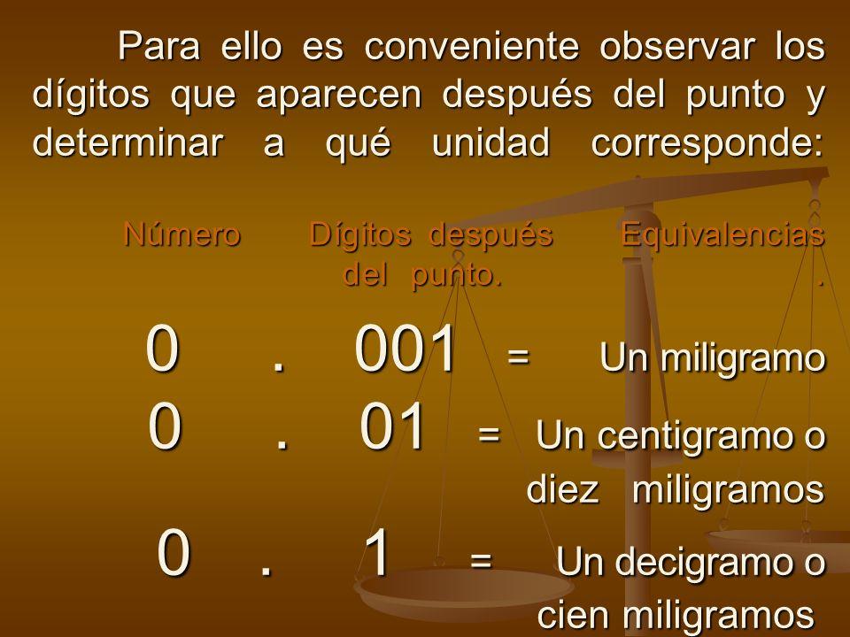 Para ello es conveniente observar los dígitos que aparecen después del punto y determinar a qué unidad corresponde: Número Dígitos después Equivalenci