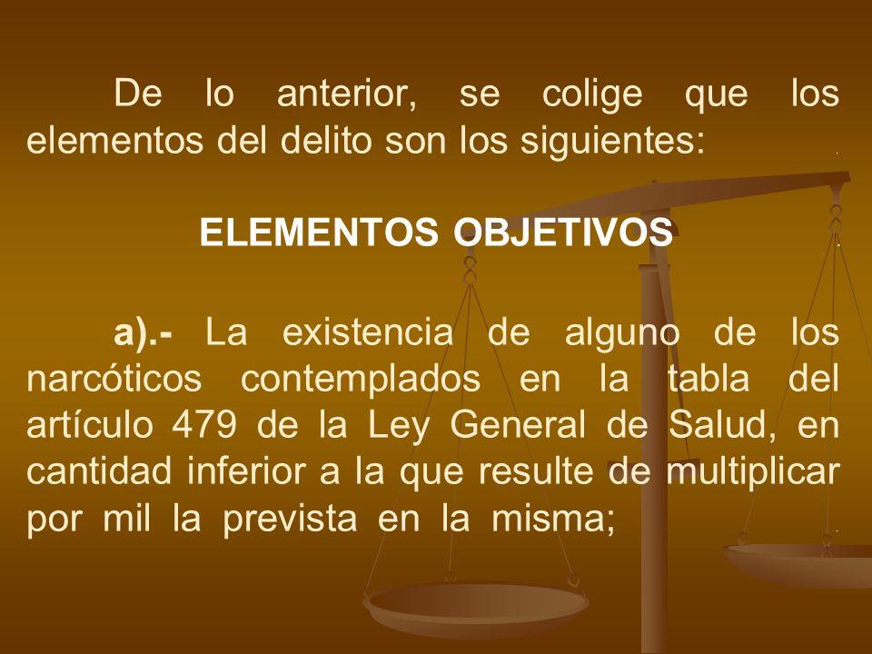 De lo anterior, se colige que los elementos del delito son los siguientes:. ELEMENTOS OBJETIVOS. a).- La existencia de alguno de los narcóticos contem