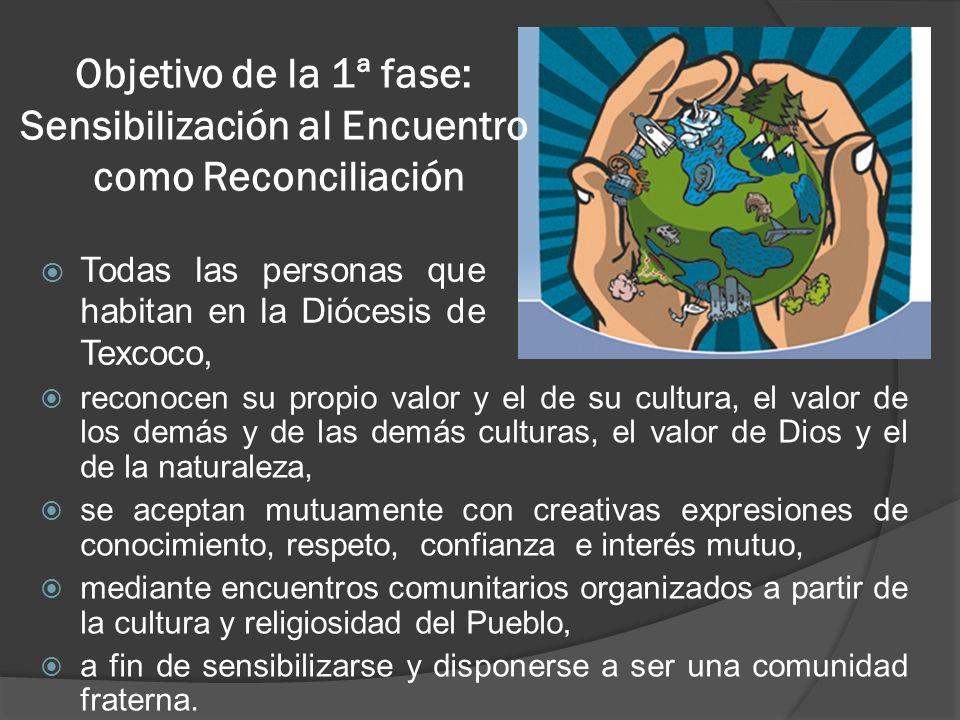reconocen su propio valor y el de su cultura, el valor de los demás y de las demás culturas, el valor de Dios y el de la naturaleza, se aceptan mutuam