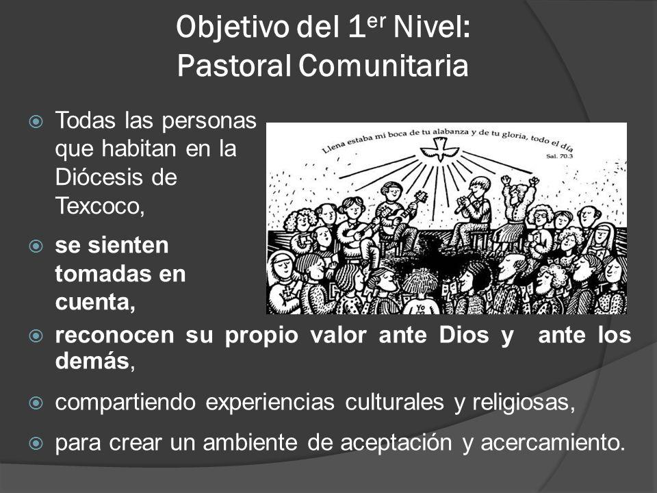 Todas las personas que habitan en la Diócesis de Texcoco, se sienten tomadas en cuenta, Objetivo del 1 er Nivel: Pastoral Comunitaria reconocen su pro