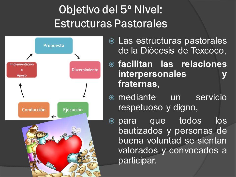 Objetivo del 5º Nivel: Estructuras Pastorales Las estructuras pastorales de la Diócesis de Texcoco, facilitan las relaciones interpersonales y fratern