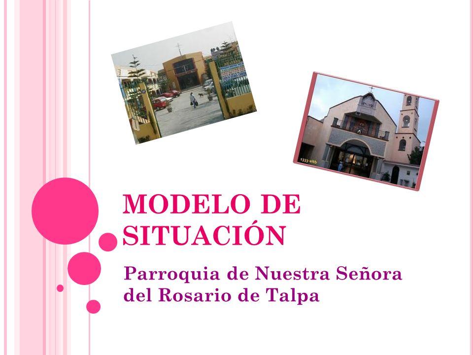 MODELO DE SITUACIÓN Parroquia de Nuestra Señora del Rosario de Talpa