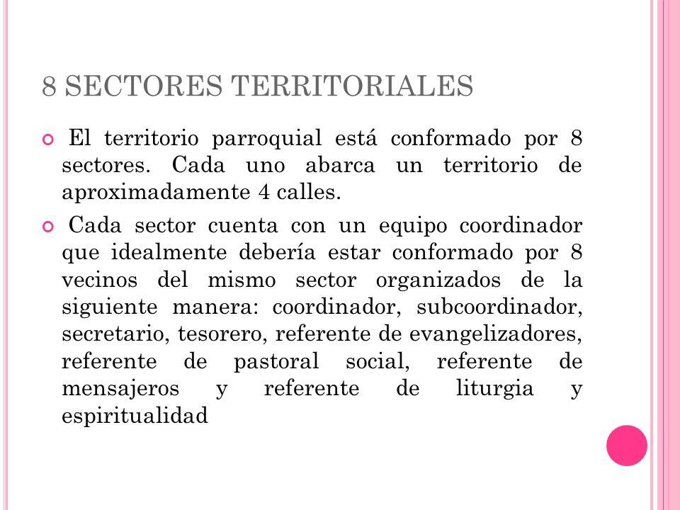 8 SECTORES TERRITORIALES El territorio parroquial está conformado por 8 sectores.