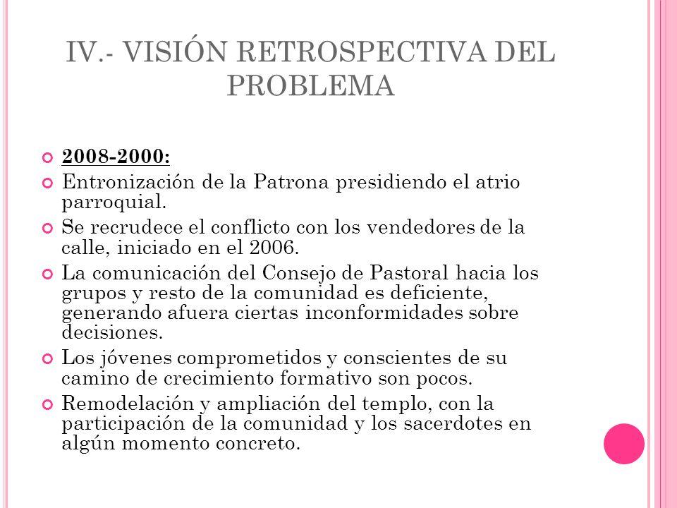 IV.- VISIÓN RETROSPECTIVA DEL PROBLEMA 2008-2000: Entronización de la Patrona presidiendo el atrio parroquial.