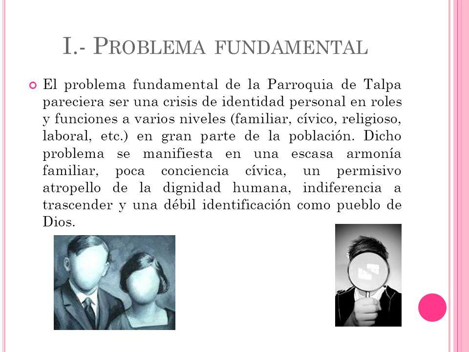 I.- P ROBLEMA FUNDAMENTAL El problema fundamental de la Parroquia de Talpa pareciera ser una crisis de identidad personal en roles y funciones a varios niveles (familiar, cívico, religioso, laboral, etc.) en gran parte de la población.