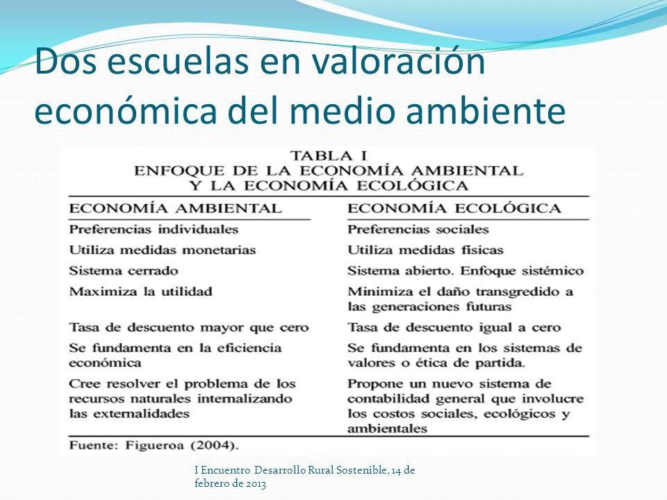 Dos escuelas en valoración económica del medio ambiente I Encuentro Desarrollo Rural Sostenible, 14 de febrero de 2013