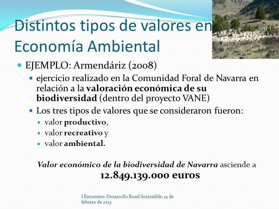 Distintos tipos de valores en Economía Ambiental EJEMPLO: Armendáriz (2008) ejercicio realizado en la Comunidad Foral de Navarra en relación a la valo