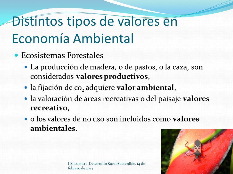 Distintos tipos de valores en Economía Ambiental Ecosistemas Forestales La producción de madera, o de pastos, o la caza, son considerados valores prod
