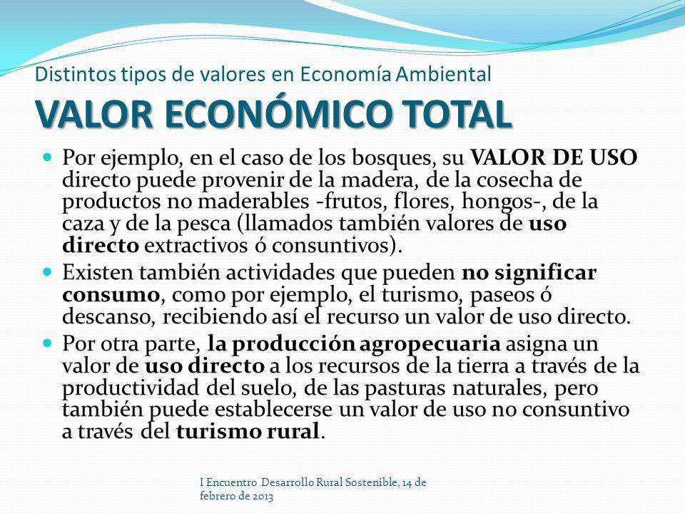 VALOR ECONÓMICO TOTAL Distintos tipos de valores en Economía Ambiental VALOR ECONÓMICO TOTAL Por ejemplo, en el caso de los bosques, su VALOR DE USO d