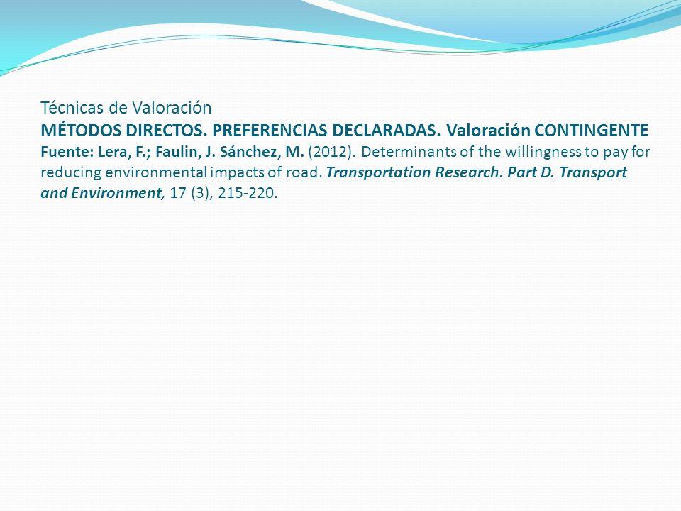 Técnicas de Valoración MÉTODOS DIRECTOS. PREFERENCIAS DECLARADAS. Valoración CONTINGENTE Fuente: Lera, F.; Faulin, J. Sánchez, M. (2012). Determinants