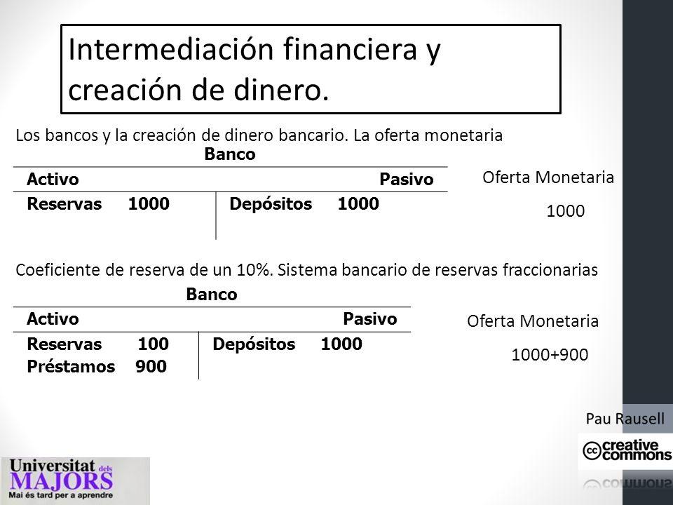 Intermediación financiera y creación de dinero. Los principales elementos que están sujetos a dicho proceso de transformación llevado a cabo por los b