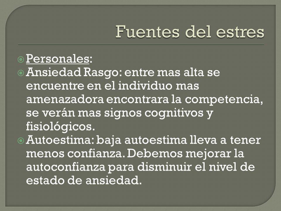 Personales: Ansiedad Rasgo: entre mas alta se encuentre en el individuo mas amenazadora encontrara la competencia, se verán mas signos cognitivos y fisiológicos.