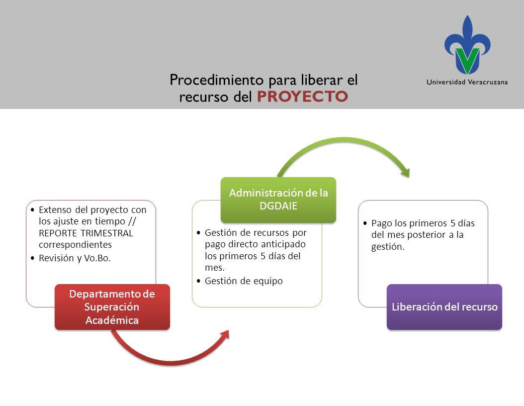 Procedimiento para liberar el recurso del PROYECTO Extenso del proyecto con los ajuste en tiempo // REPORTE TRIMESTRAL correspondientes Revisión y Vo.Bo.